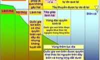 Nội dung tuyên truyền về công ước luật biển và các quy định của Việt Nam về biển