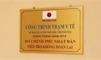 Kiểm tra hoạt động tiếp nhận và sử dụng các dự án phi Chính phủ nước ngoài trên địa bàn tỉnh Phú Thọ