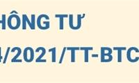 Thông tư số 54/2021/TT-BTC ngày 06/7/2021 sửa đổi, bổ sung khoản 4 Điều 35 Thông tư số 71/2018/TT-BTC ngày 10/8/2018 quy định chế độ tiếp khách nước ngoài vào làm việc tại Việt Nam...